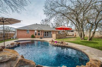 Kennedale Single Family Home Active Option Contract: 103 Hilltop Drive