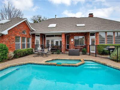 Single Family Home For Sale: 3903 Cobblers Lane