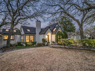 Denton Single Family Home Active Contingent: 1400 Egan Street