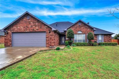 Bells Single Family Home Active Option Contract: 312 Sunshine Trail