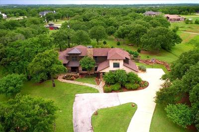Single Family Home For Sale: 903 Dyer Road