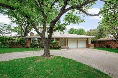 Single Family Home For Sale: 1521 Nokomis Avenue