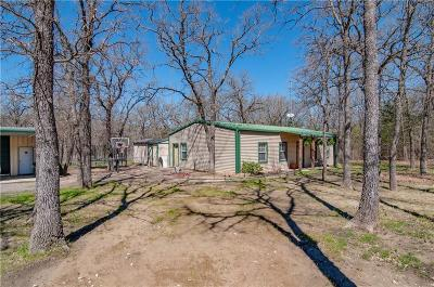 Terrell Single Family Home Active Kick Out: 298 Cheyenne Trail