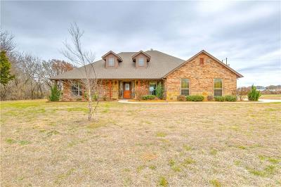 Parker County Single Family Home For Sale: 143 Cooperstown Drive