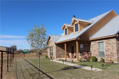 Wise County Single Family Home Active Option Contract: 3743 S Fm 1655