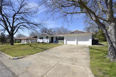 Fort Worth Single Family Home Active Option Contract: 1966 Milam Street
