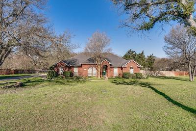 Waxahachie Single Family Home Active Option Contract: 303 Twin Lakes Drive