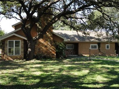 Brownwood Single Family Home For Sale: 3405 4th
