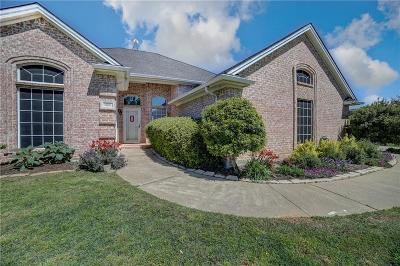 Burleson Single Family Home Active Option Contract: 325 Highpoint Road