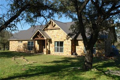 Goldthwaite Farm & Ranch For Sale: 220 N County Road 505