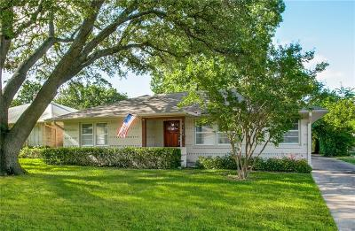 Dallas County Single Family Home For Sale: 6154 Monticello Avenue