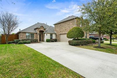 Allen Single Family Home Active Option Contract: 1702 Burberry Drive