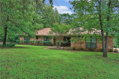 Cooke County Single Family Home For Sale: 1385 County Road 297
