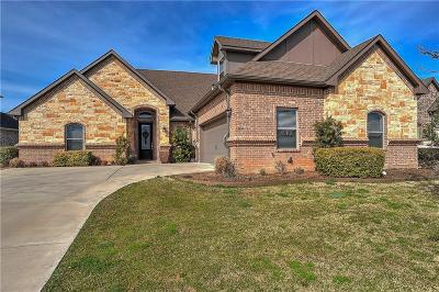 Single Family Home Active Option Contract: 2416 Remuda Drive