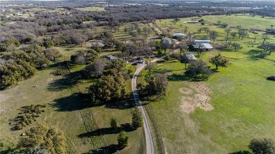 Weatherford Farm & Ranch Active Option Contract: 1824 Advance Road