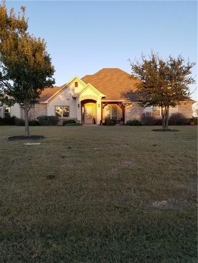Midlothian Single Family Home Active Contingent: 5860 Country South Lane