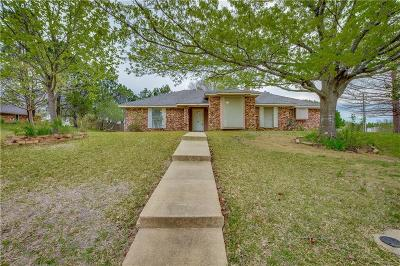 Rockwall Single Family Home For Sale: 7100 Odell Avenue