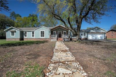 Longview Single Family Home For Sale: 221 Crescent Drive