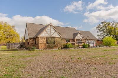 Flower Mound Single Family Home Active Option Contract: 200 Cherokee Path