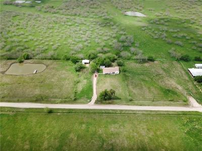 Kaufman Single Family Home Active Option Contract: 1891 County Road 144