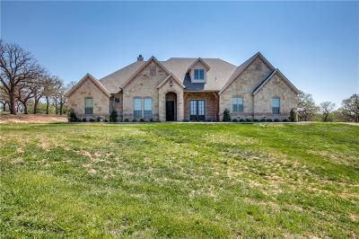 Archer County, Baylor County, Clay County, Jack County, Throckmorton County, Wichita County, Wise County Single Family Home Active Option Contract: 161 Private Road 4590