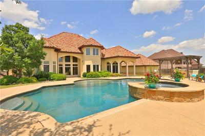 Abilene Single Family Home For Sale: 941 Caballo Drive