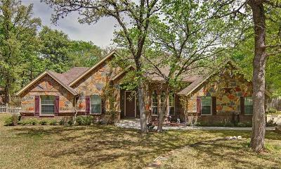 Weatherford Single Family Home Active Option Contract: 144 Overton Ridge Circle