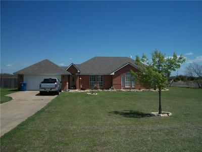 Granbury Single Family Home Active Option Contract: 6305 Will Walters Road