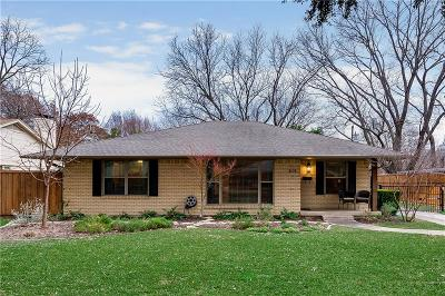 Richardson Single Family Home Active Option Contract: 815 Westwood Drive