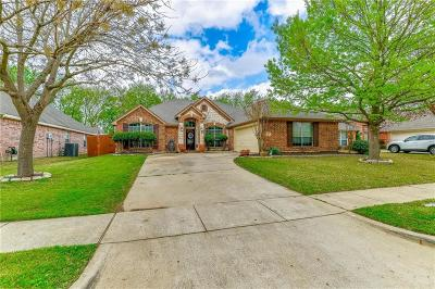Allen Single Family Home Active Option Contract: 1507 Bethlehem Road