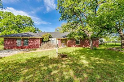 Wise County Single Family Home Active Option Contract: 1310 County Road 4360