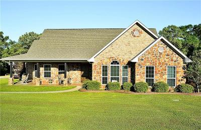 Emory Single Family Home Active Option Contract: 228 Rs County Road 4267