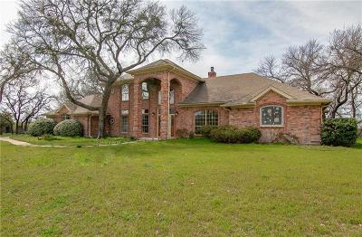 Aledo TX Single Family Home For Sale: $490,000