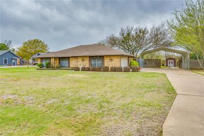 Red Oak Single Family Home Active Option Contract: 117 Park Crest Drive