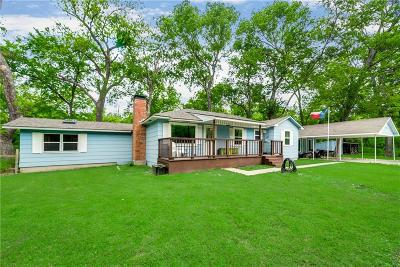Lavon Single Family Home For Sale: 13060 County Road 483