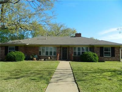 Sherman Single Family Home Active Option Contract: 1502 Andy Drive