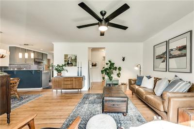 Single Family Home Active Option Contract: 508 Hambrick Road