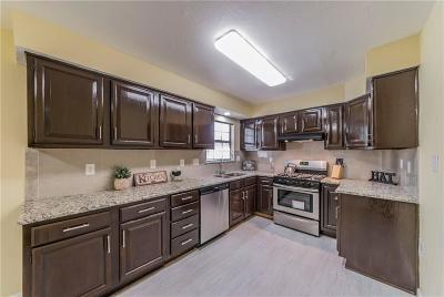 Irving Single Family Home Active Option Contract: 1520 Del Rancho Drive