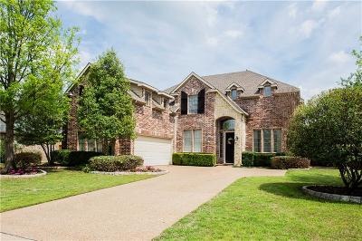 Allen Single Family Home Active Option Contract: 1720 Mossbrook Lane