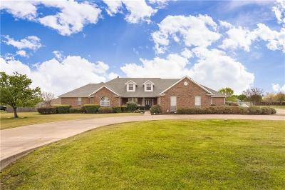 Forney Single Family Home Active Option Contract: 11038 Bradley Circle