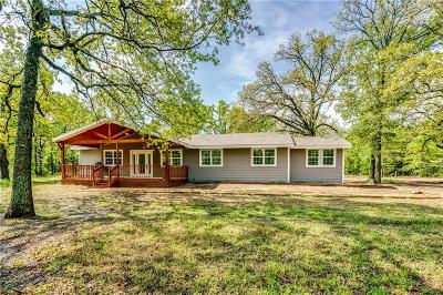 Canton Single Family Home Active Option Contract: 503 Vz County Road 2426