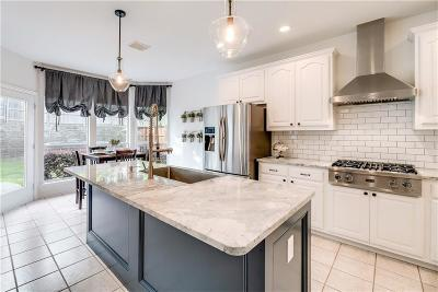 Flower Mound Single Family Home Active Option Contract: 3204 Brittany Drive