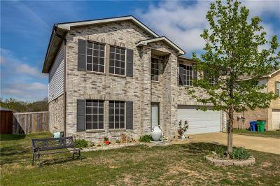 Mckinney Single Family Home Active Option Contract: 3609 Willow Creek Trail