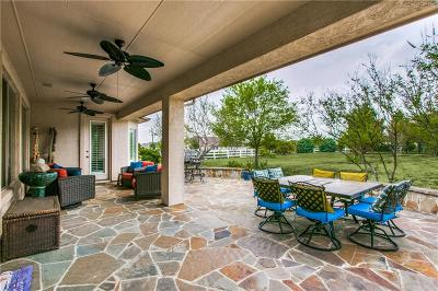 Denton Single Family Home For Sale: 11904 Boulder Drive