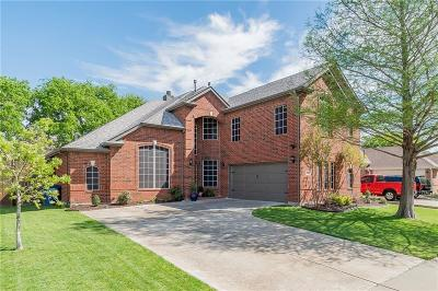 Allen Single Family Home Active Contingent: 1406 McClure Drive