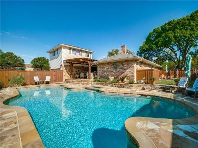 Dallas County Single Family Home Active Option Contract: 9554 Atherton Drive