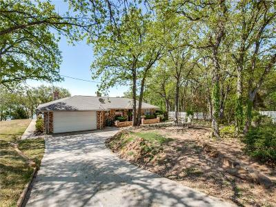 Montague County Single Family Home For Sale: 1739 Country Club Road