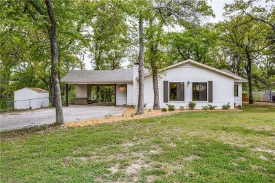 Cooke County Single Family Home Active Option Contract: 329 Comanche Drive