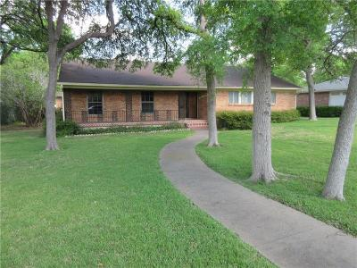 Dallas County Single Family Home Active Option Contract: 656 N Manus Drive