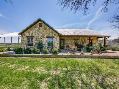 Maypearl Single Family Home Active Option Contract: 116 Butler Road